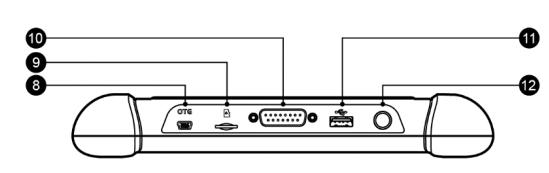DS808