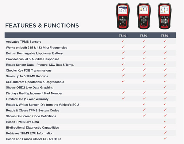 The Autel Product Comparition