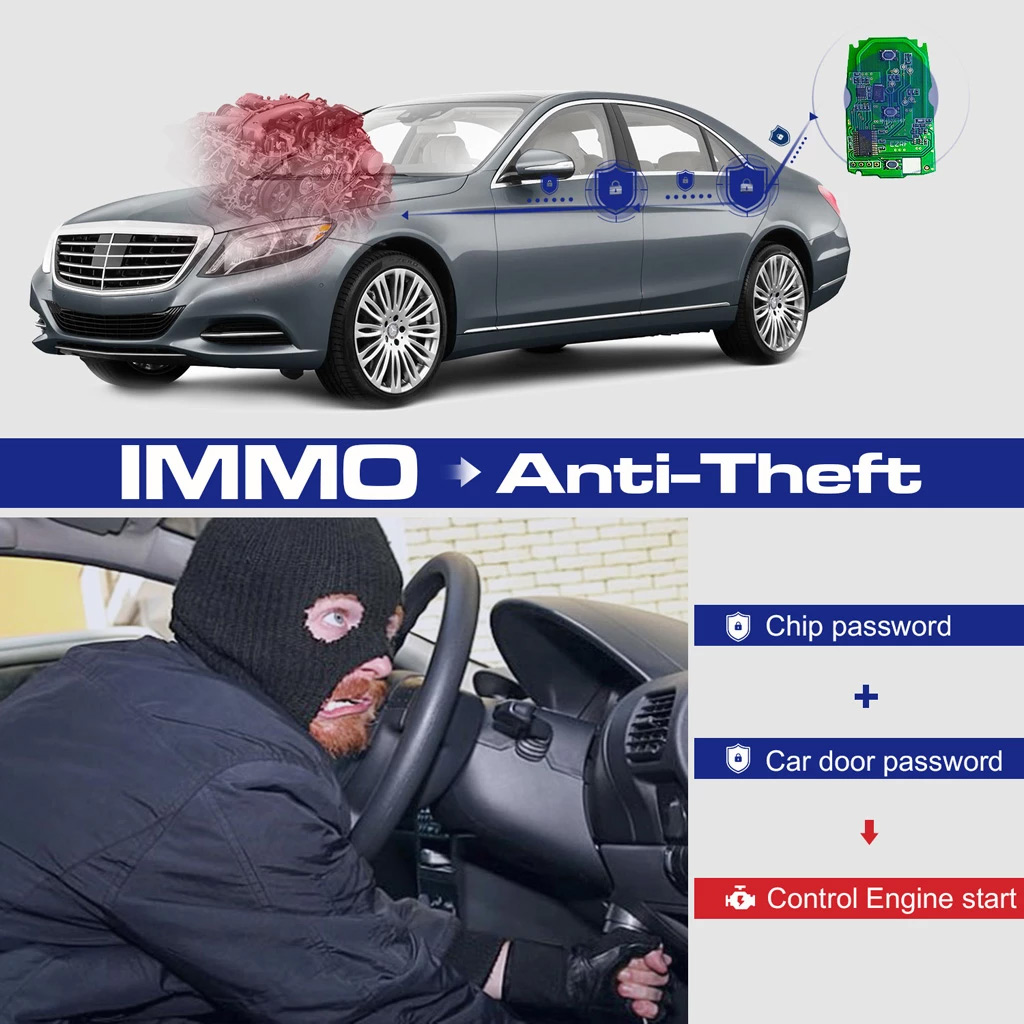 MaxiIM IM508 Immo Anti-theft