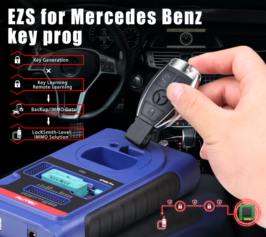 ezs for benz key prog
